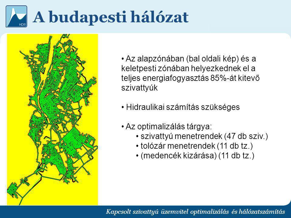 A budapesti hálózat Az alapzónában (bal oldali kép) és a keletpesti zónában helyezkednek el a teljes energiafogyasztás 85%-át kitevő szivattyúk.