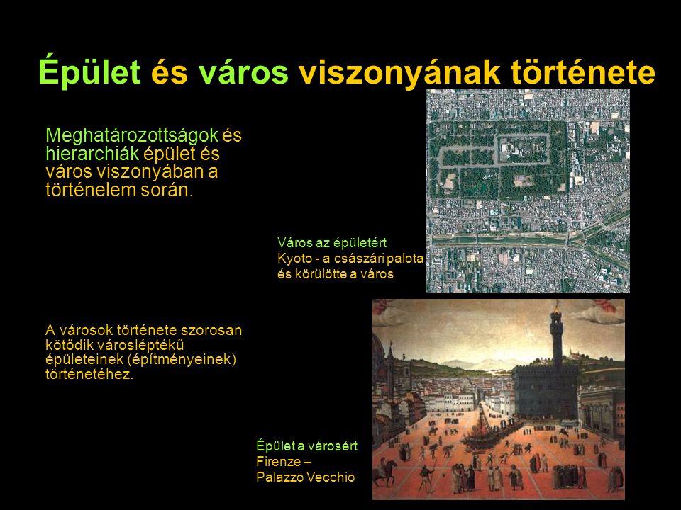 Épület és város viszonyának története