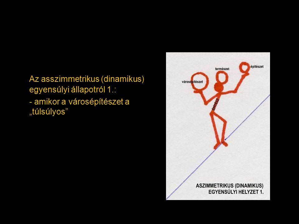 Az asszimmetrikus (dinamikus) egyensúlyi állapotról 1.: