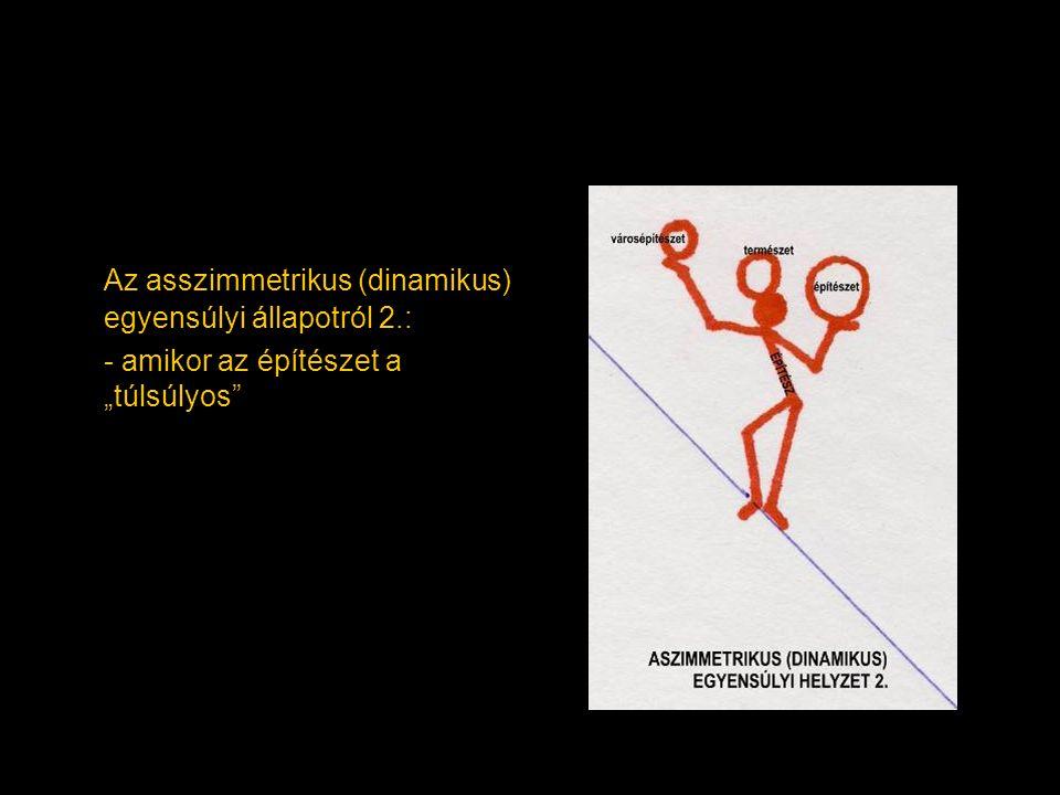 Az asszimmetrikus (dinamikus) egyensúlyi állapotról 2.: