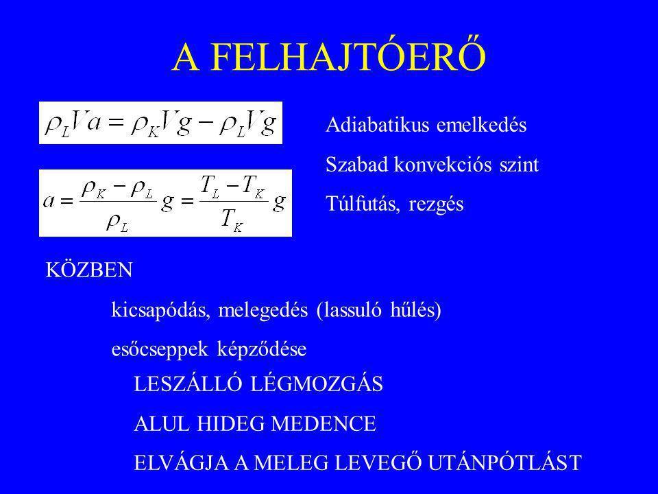 A FELHAJTÓERŐ Adiabatikus emelkedés Szabad konvekciós szint