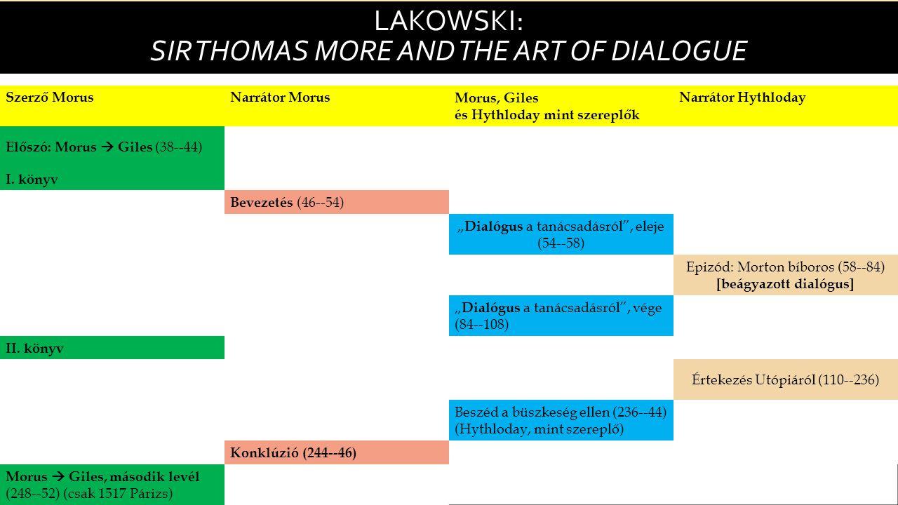 Lakowski: Sir Thomas More and the Art of Dialogue
