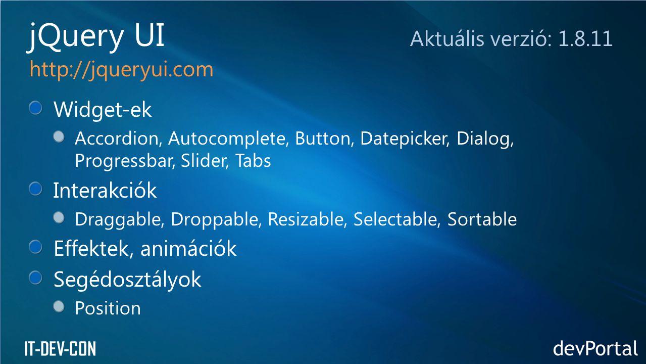 jQuery UI Aktuális verzió: 1.8.11