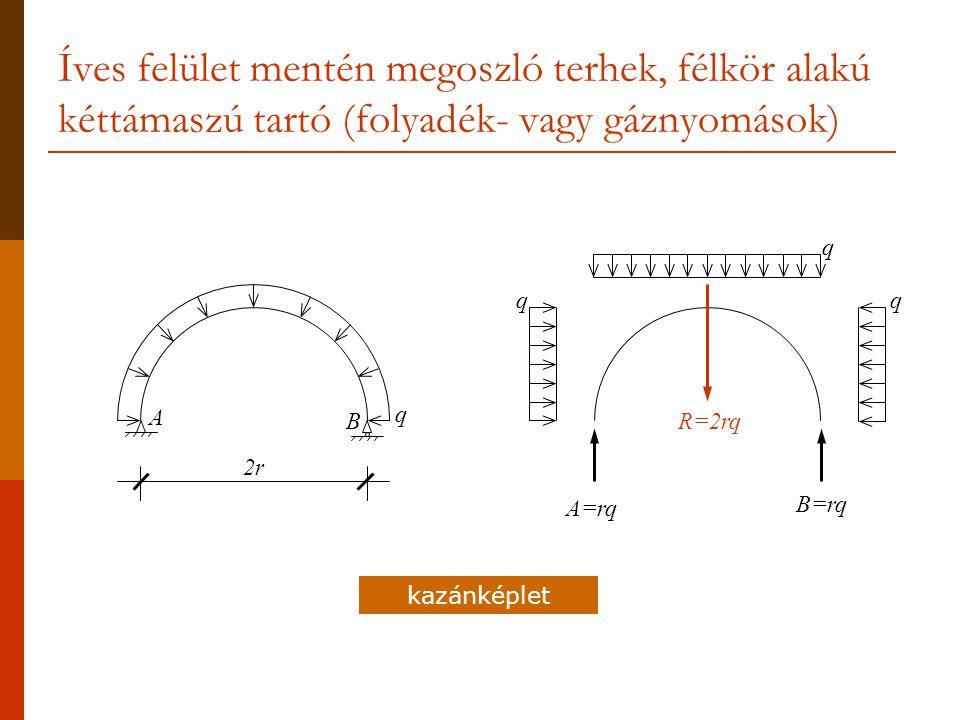 Íves felület mentén megoszló terhek, félkör alakú kéttámaszú tartó (folyadék- vagy gáznyomások)