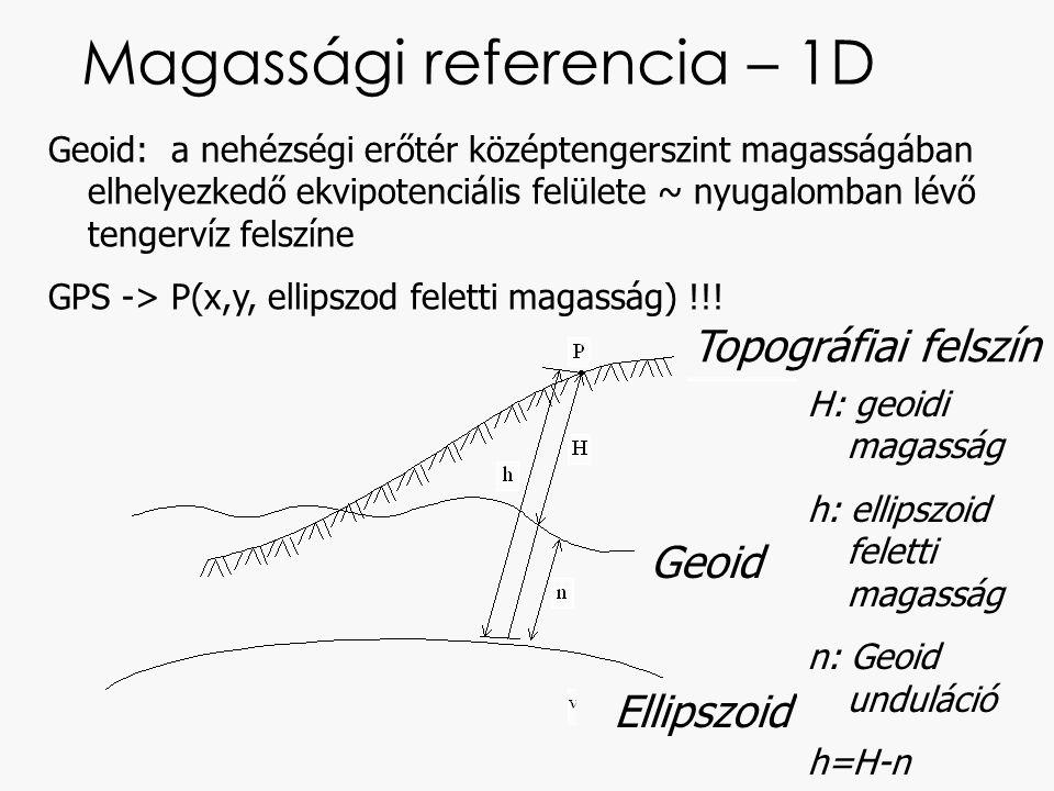 Magassági referencia – 1D