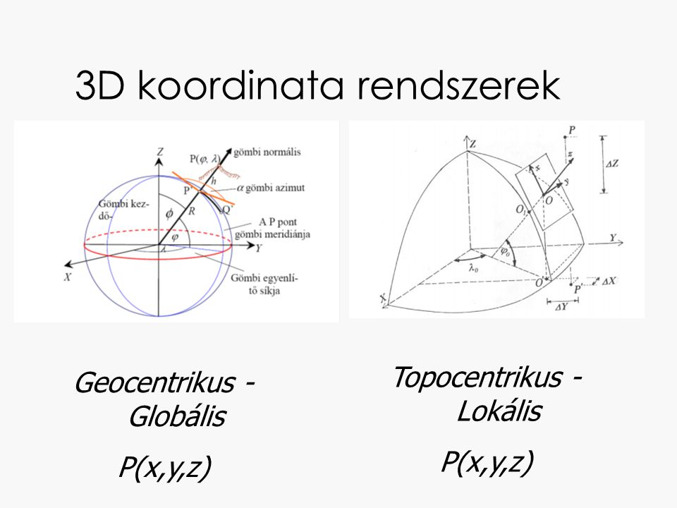 3D koordinata rendszerek