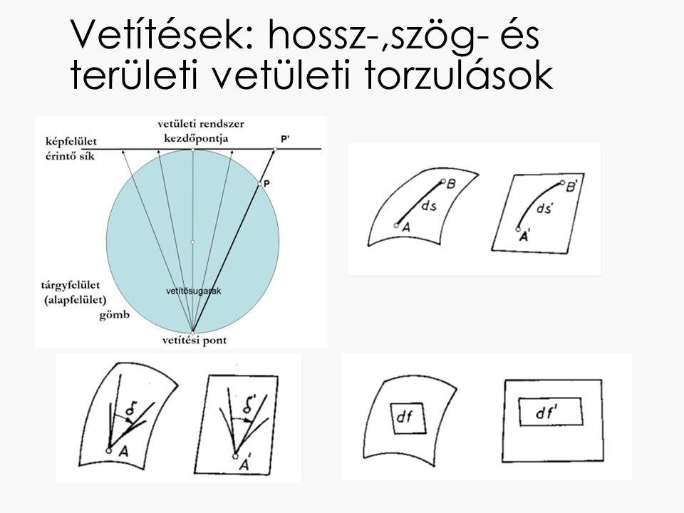 Vetítések: hossz-,szög- és területi vetületi torzulások
