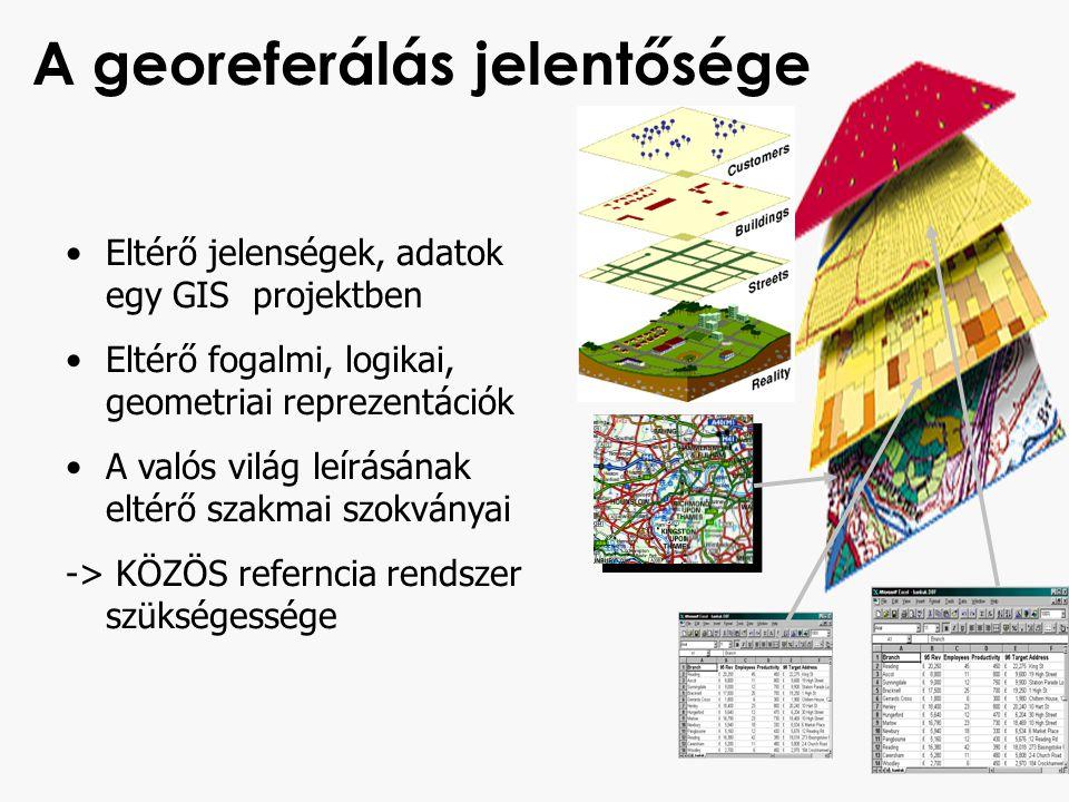 A georeferálás jelentősége