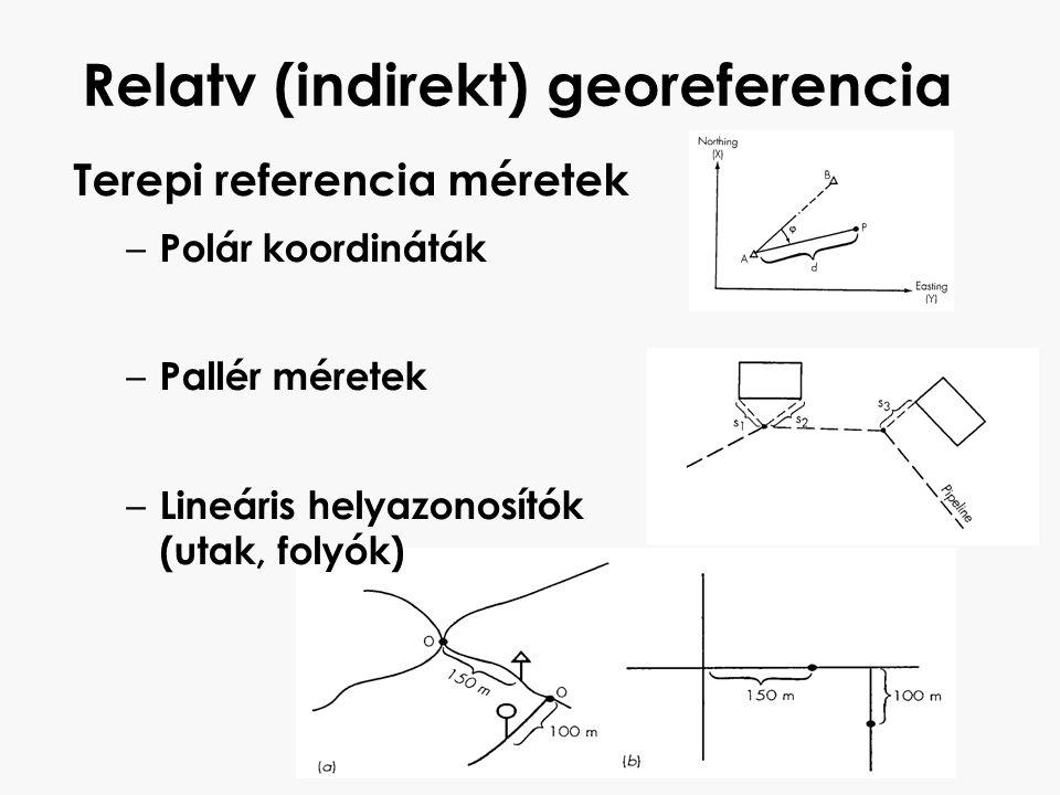 Relatv (indirekt) georeferencia