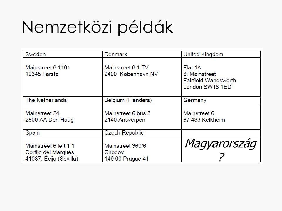 Nemzetközi példák Magyarország