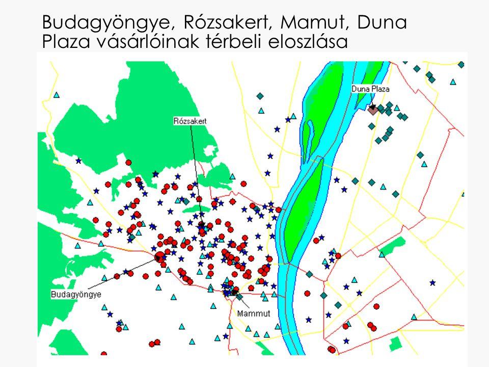 Budagyöngye, Rózsakert, Mamut, Duna Plaza vásárlóinak térbeli eloszlása