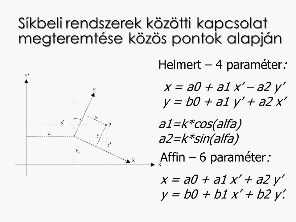 Síkbeli rendszerek közötti kapcsolat megteremtése közös pontok alapján