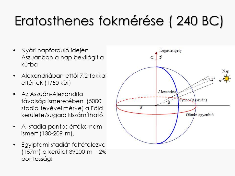 Eratosthenes fokmérése ( 240 BC)