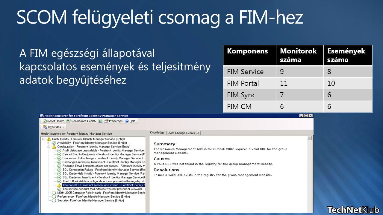 SCOM felügyeleti csomag a FIM-hez