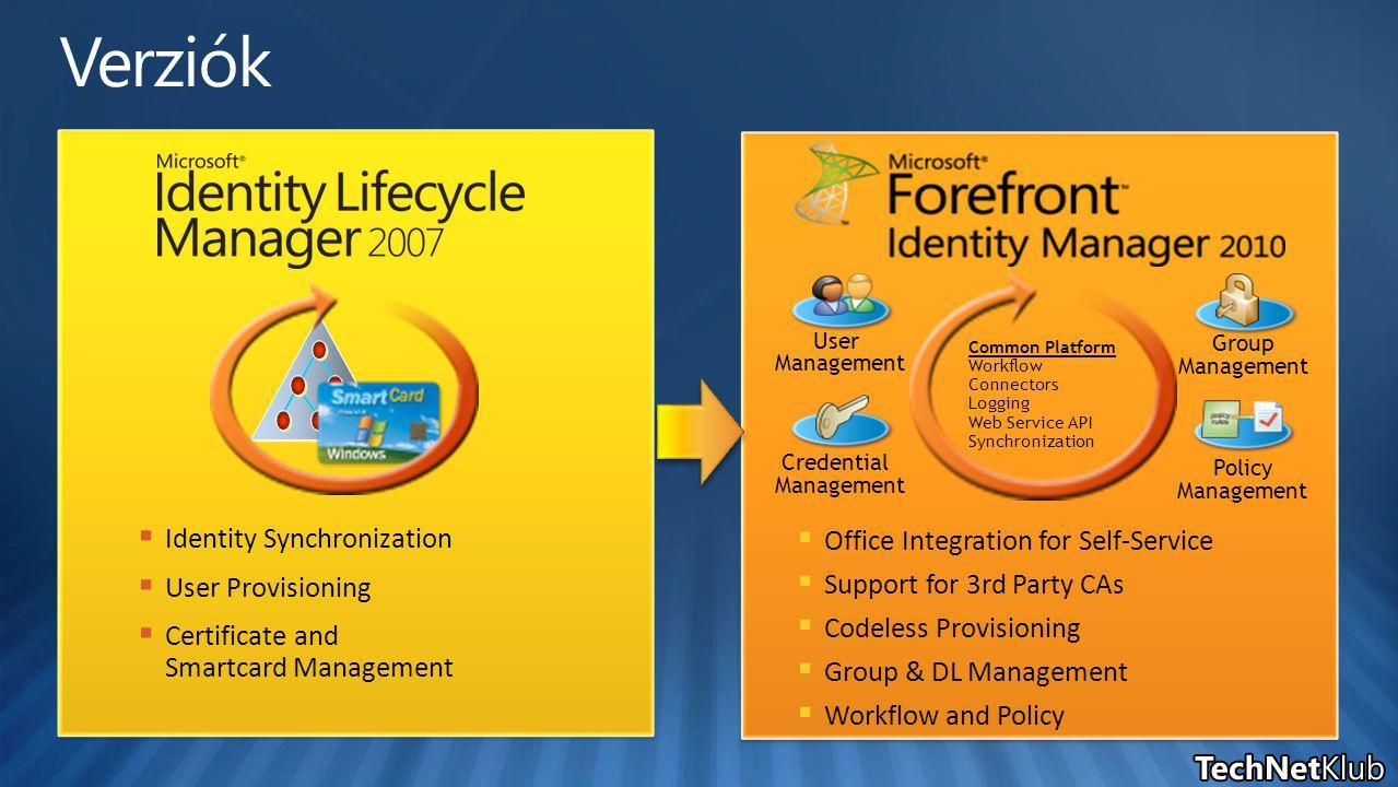 Verziók Identity Synchronization Office Integration for Self-Service