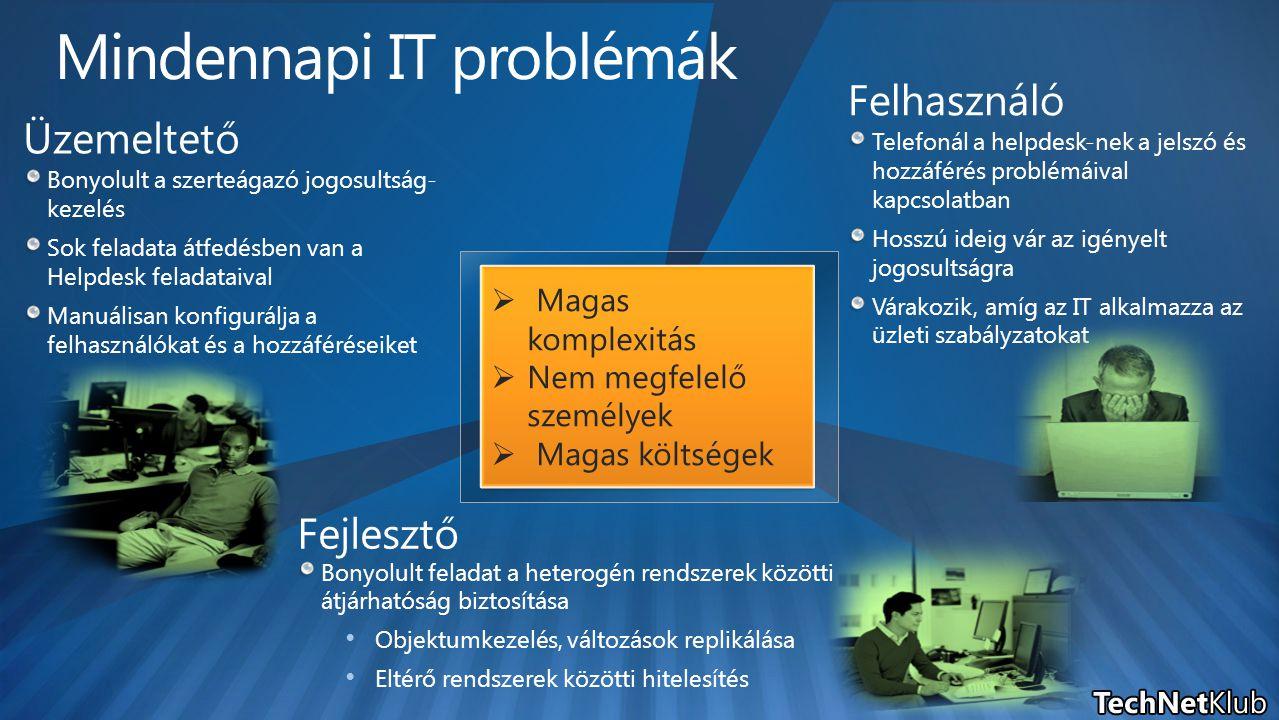 Mindennapi IT problémák