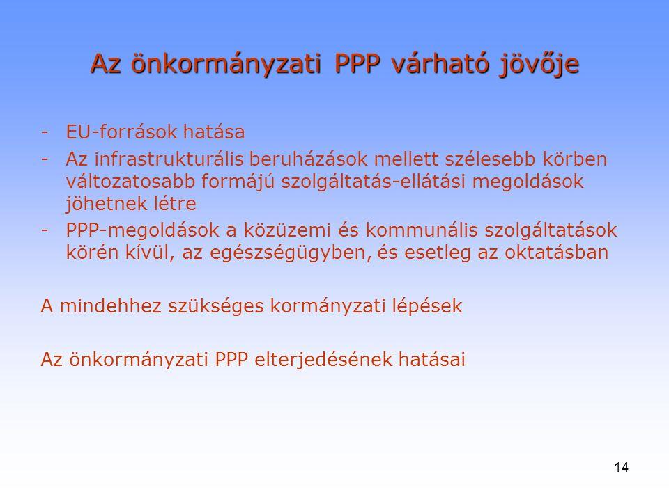 Az önkormányzati PPP várható jövője