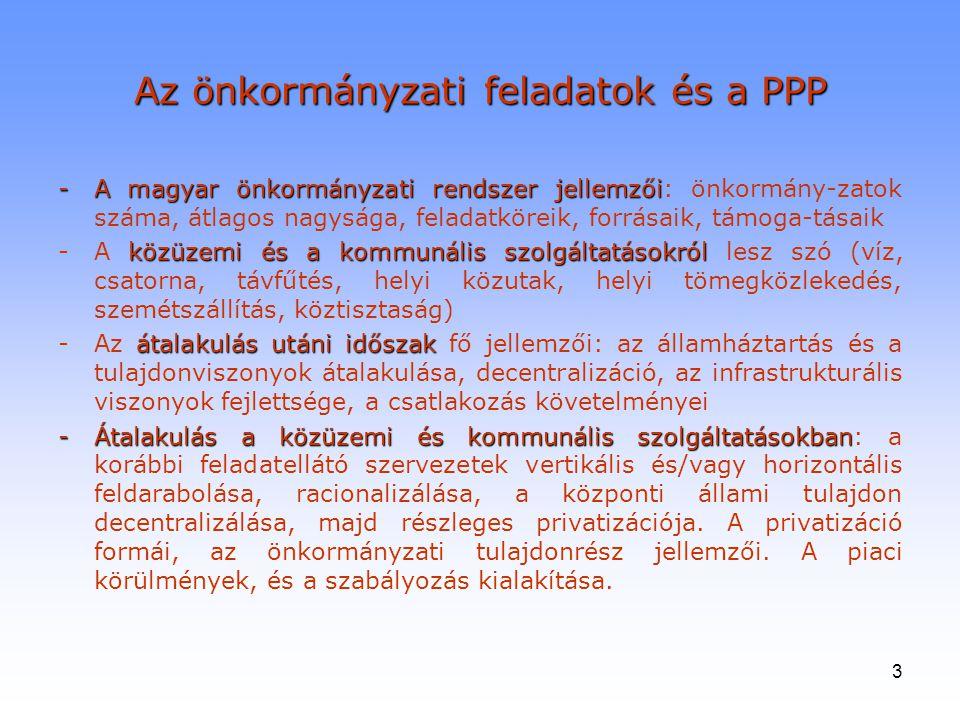 Az önkormányzati feladatok és a PPP