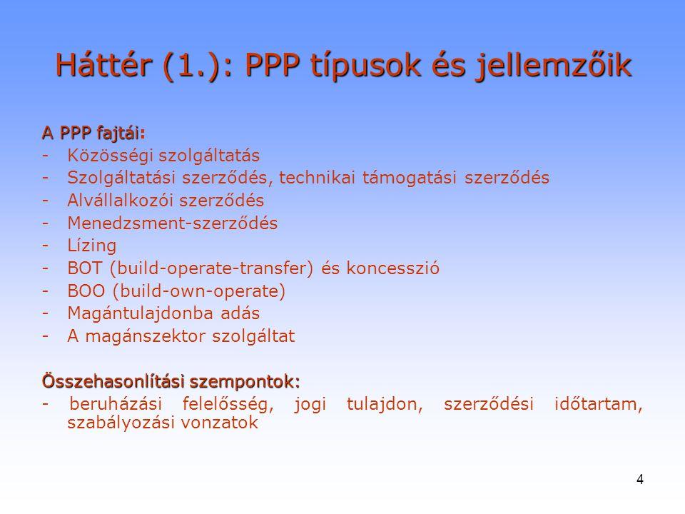 Háttér (1.): PPP típusok és jellemzőik