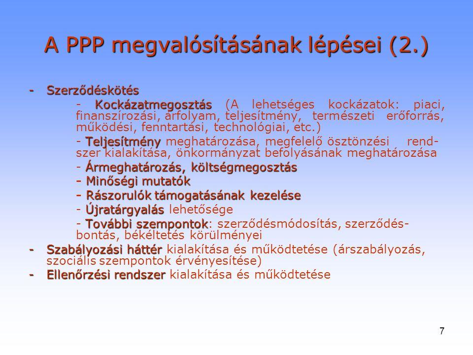 A PPP megvalósításának lépései (2.)