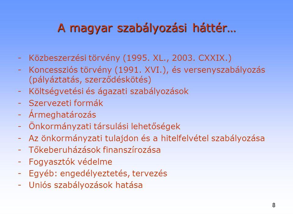 A magyar szabályozási háttér…