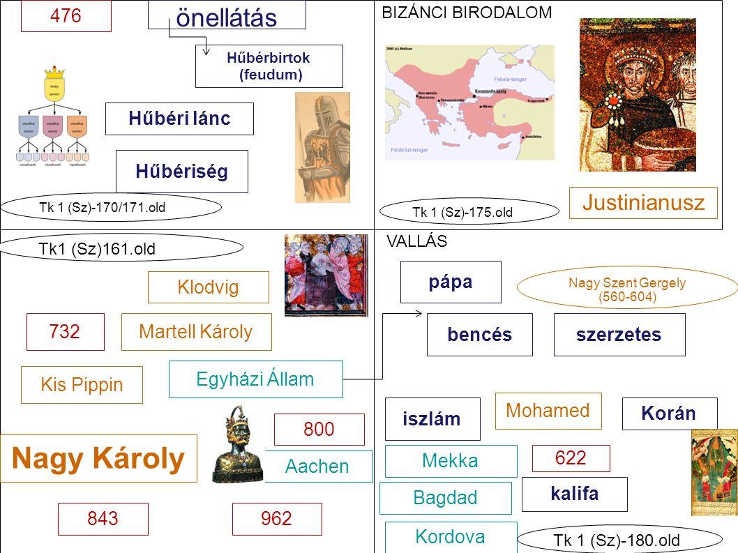 Nagy Károly önellátás Justinianusz 476 Hűbéri lánc Hűbériség pápa