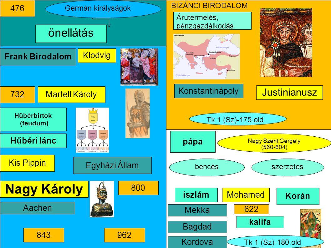 Nagy Károly önellátás Justinianusz 476 Frank Birodalom Klodvig