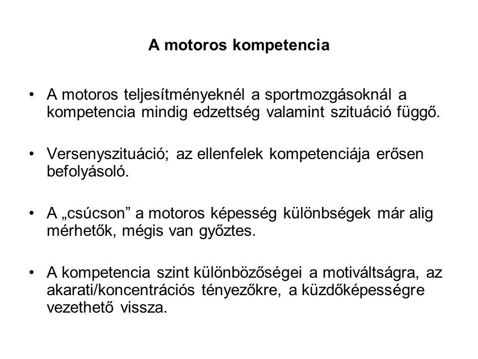A motoros kompetencia A motoros teljesítményeknél a sportmozgásoknál a kompetencia mindig edzettség valamint szituáció függő.