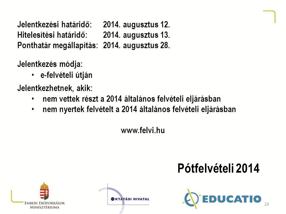 Pótfelvételi 2014 Jelentkezési határidő: 2014. augusztus 12.