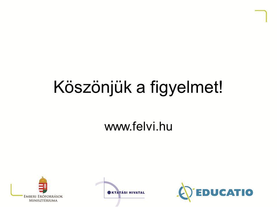 Köszönjük a figyelmet! www.felvi.hu