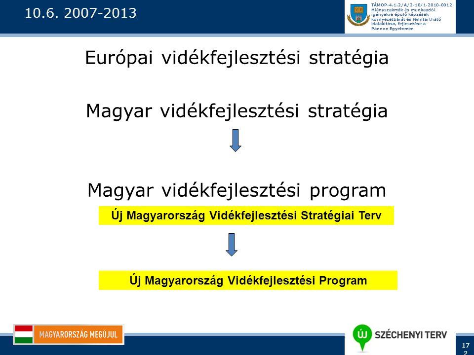 Európai vidékfejlesztési stratégia Magyar vidékfejlesztési stratégia