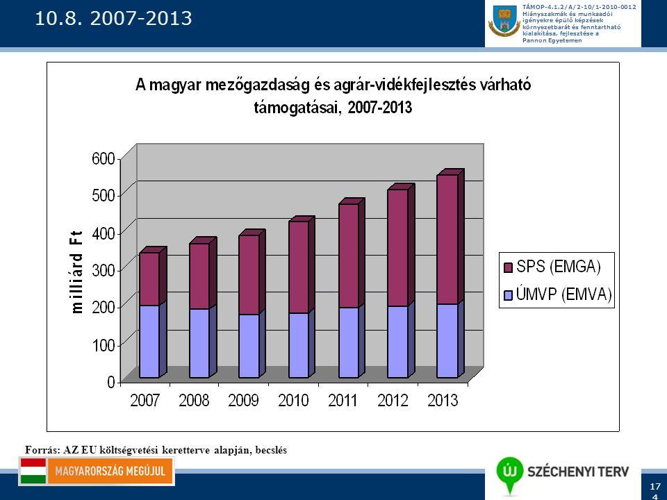 10.8. 2007-2013 Forrás: AZ EU költségvetési keretterve alapján, becslés