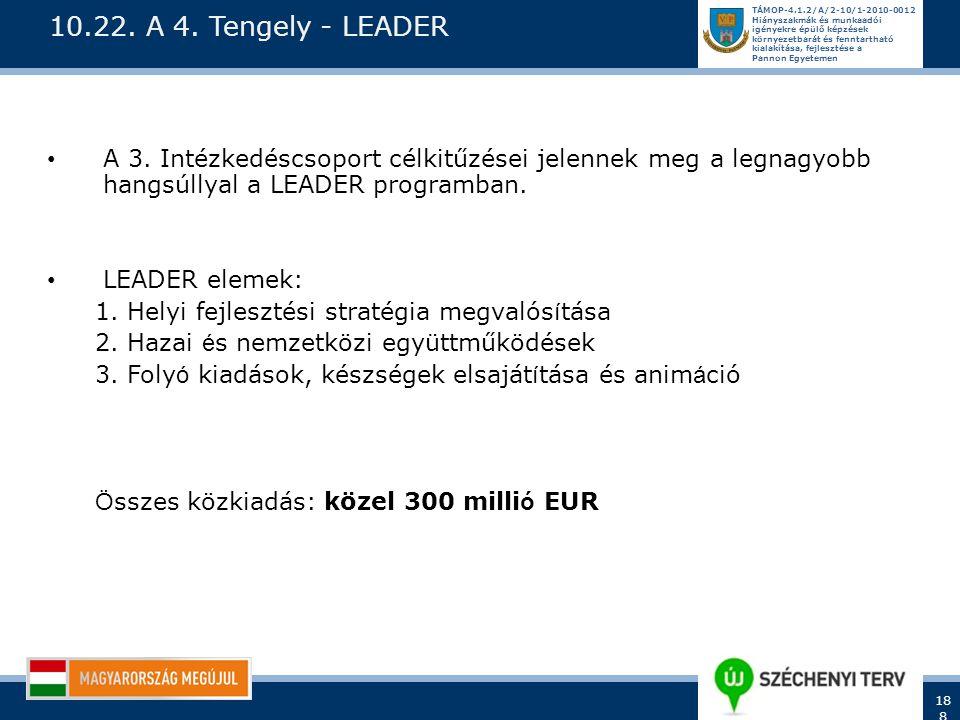 10.22. A 4. Tengely - LEADER A 3. Intézkedéscsoport célkitűzései jelennek meg a legnagyobb hangsúllyal a LEADER programban.
