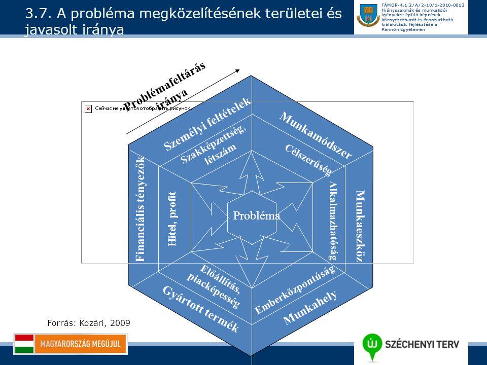 3.7. A probléma megközelítésének területei és javasolt iránya