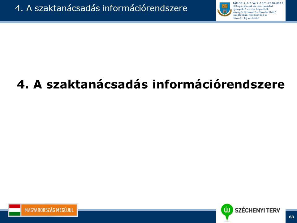 4. A szaktanácsadás információrendszere