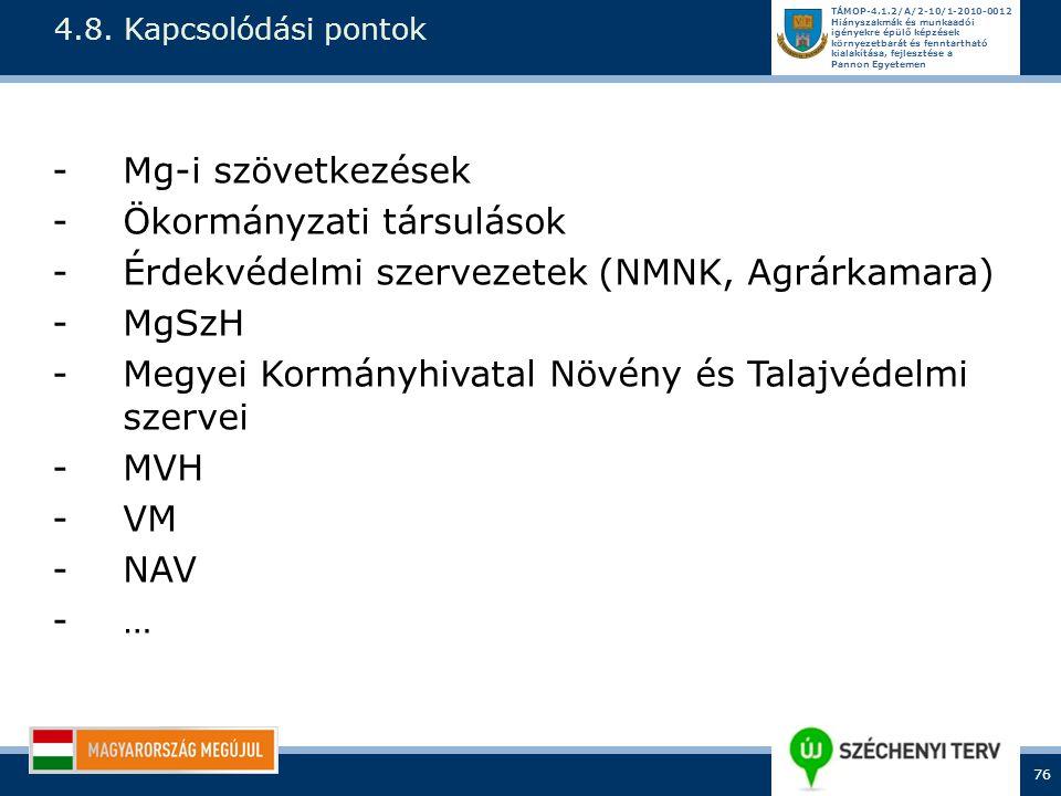 Ökormányzati társulások Érdekvédelmi szervezetek (NMNK, Agrárkamara)