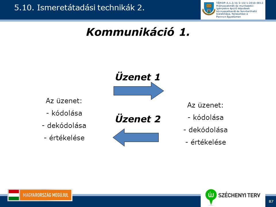 5.10. Ismeretátadási technikák 2.