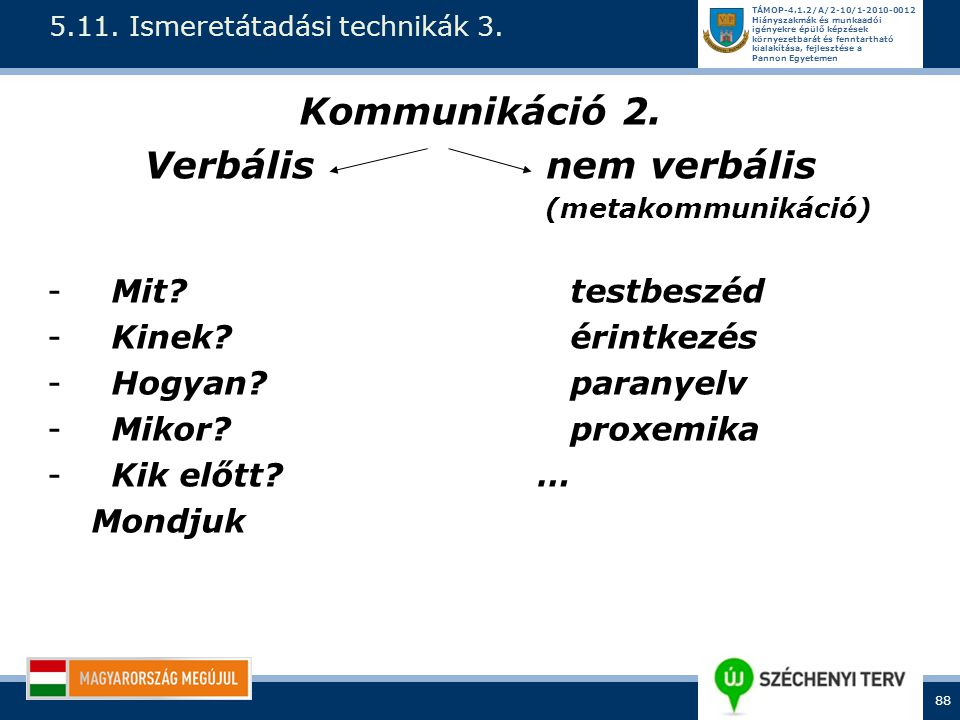 5.11. Ismeretátadási technikák 3.