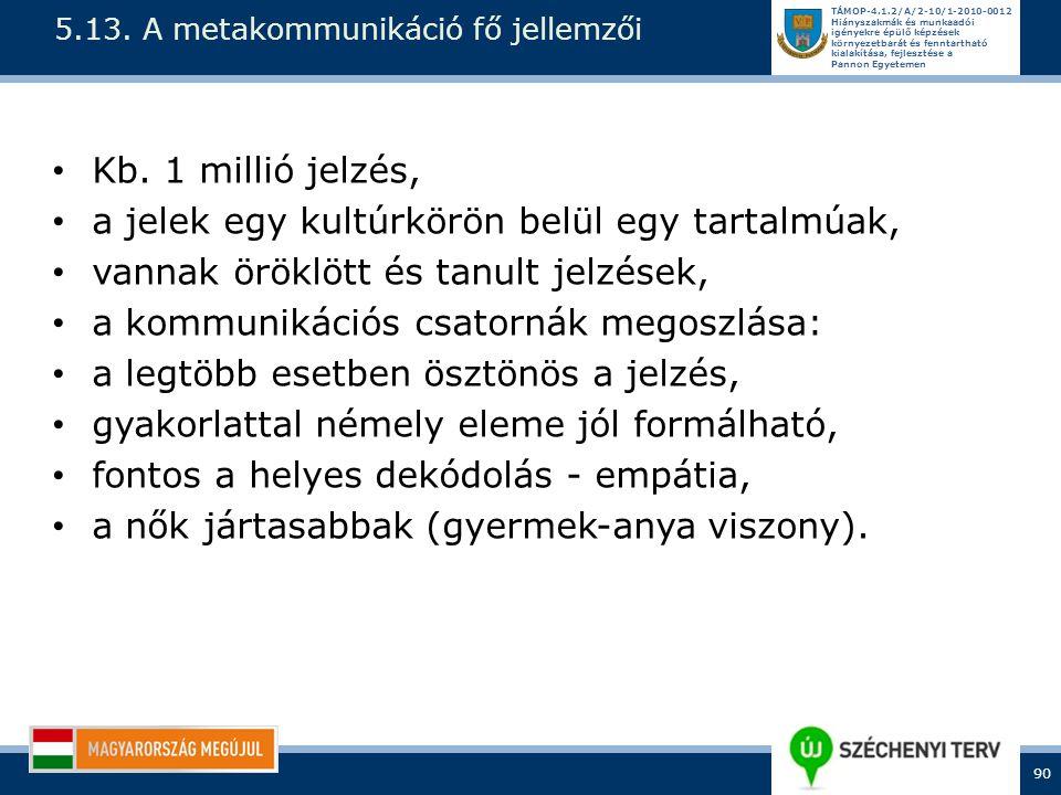 5.13. A metakommunikáció fő jellemzői