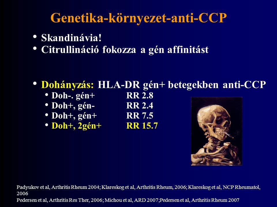 Genetika-környezet-anti-CCP