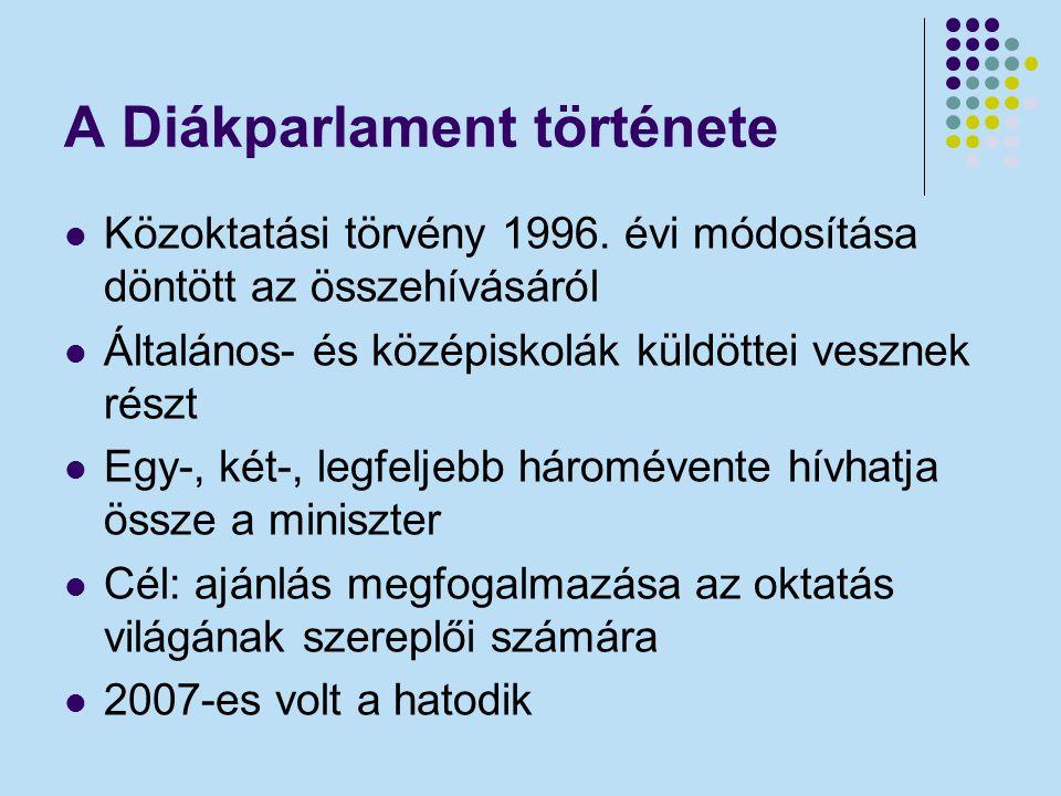 A Diákparlament története