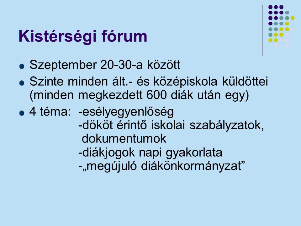 Kistérségi fórum Szeptember 20-30-a között