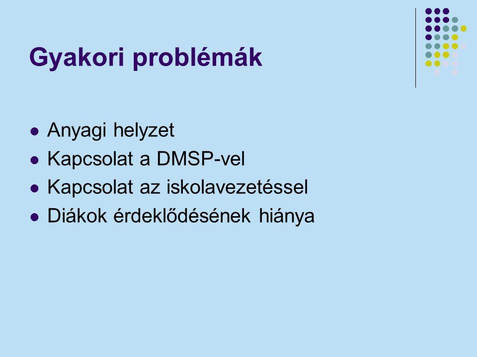 Gyakori problémák Anyagi helyzet Kapcsolat a DMSP-vel