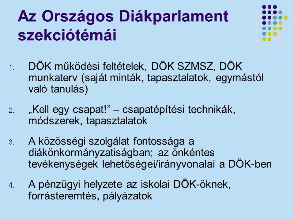 Az Országos Diákparlament szekciótémái