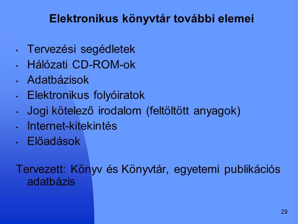 Elektronikus könyvtár további elemei