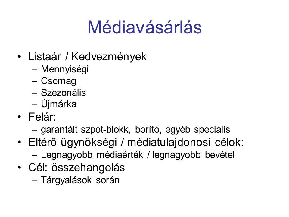 Médiavásárlás Listaár / Kedvezmények Felár: