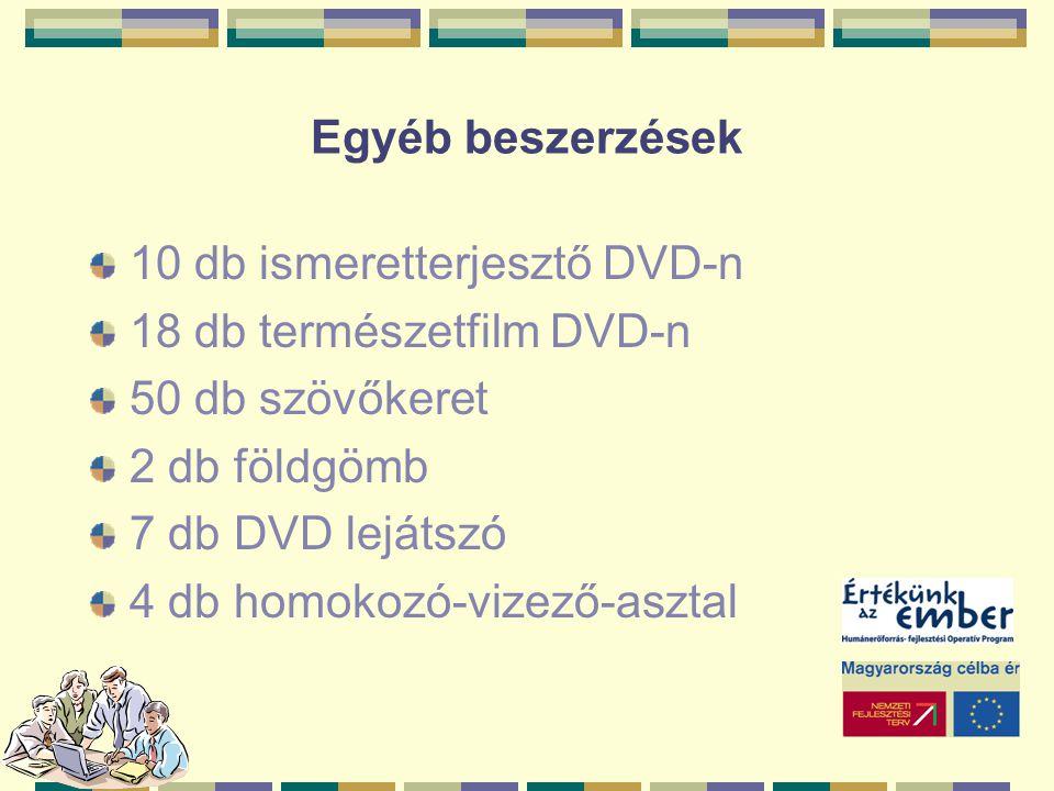 Egyéb beszerzések 10 db ismeretterjesztő DVD-n. 18 db természetfilm DVD-n. 50 db szövőkeret. 2 db földgömb.