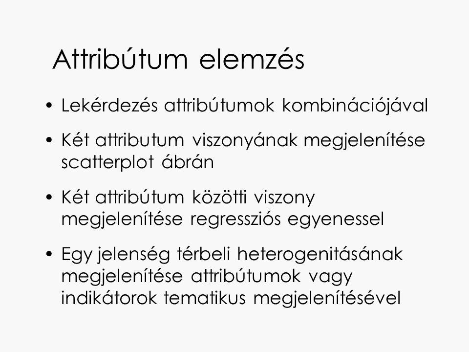 Attribútum elemzés Lekérdezés attribútumok kombinációjával