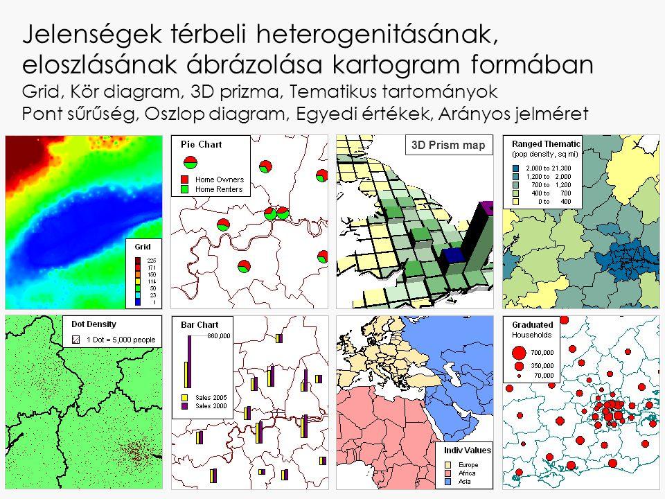 Jelenségek térbeli heterogenitásának, eloszlásának ábrázolása kartogram formában