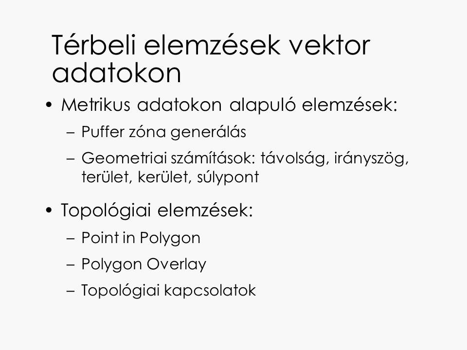 Térbeli elemzések vektor adatokon